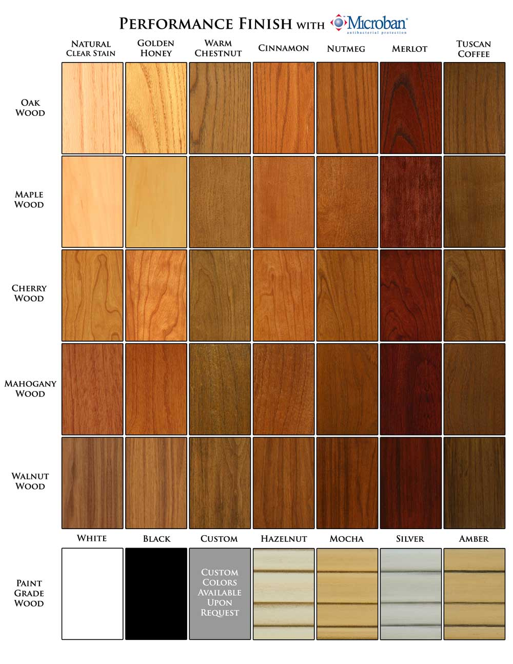 Wood and Finishes Selection Chart | MantelCraft